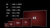 电脑分辨率怎么调?